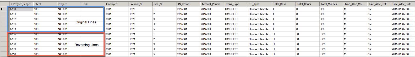 SQL Allocation Markers